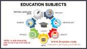 قالب پاورپوینت سه بعدی متحرک education subjects