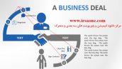 قالب پاورپوینت سه بعدی متحرک a business deal