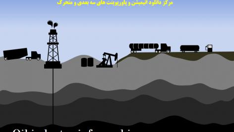 قالب پاورپوینت سه بعدی متحرک oil infographic